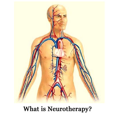 What is Neurotherapy?